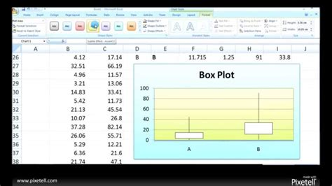 Drawing Boxplot in Excel 2007 or 2010 - YouTube